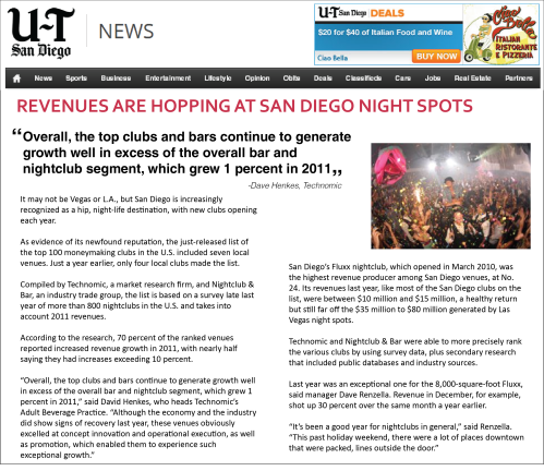 SAN DIEGO NIGHT SPOTS