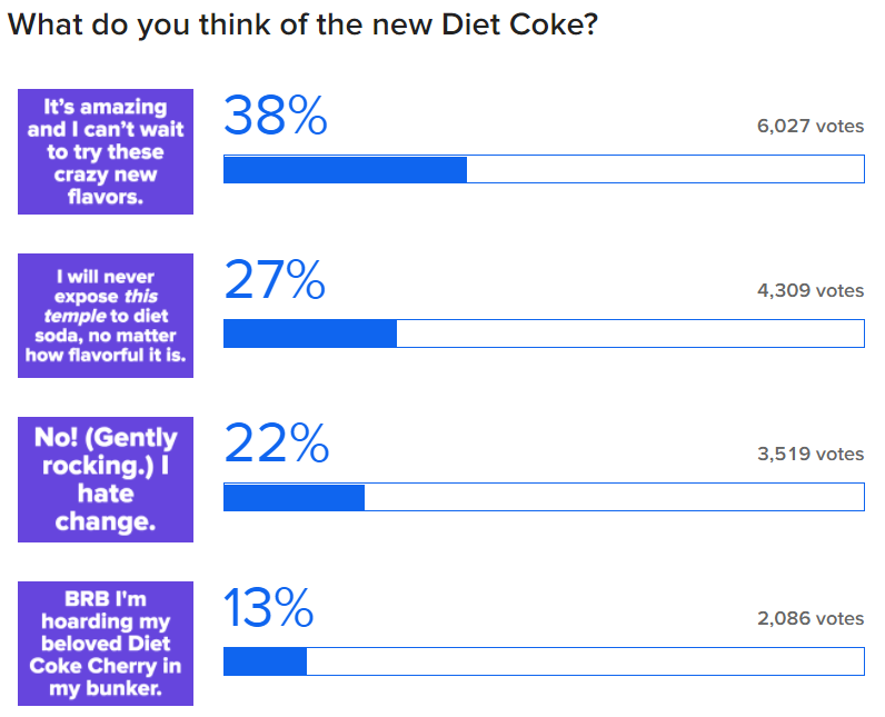 What_happened_to_diet_coke_2018_edition_poll.png